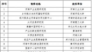 19个!河南省高校新型品牌智库拟建设单位公示
